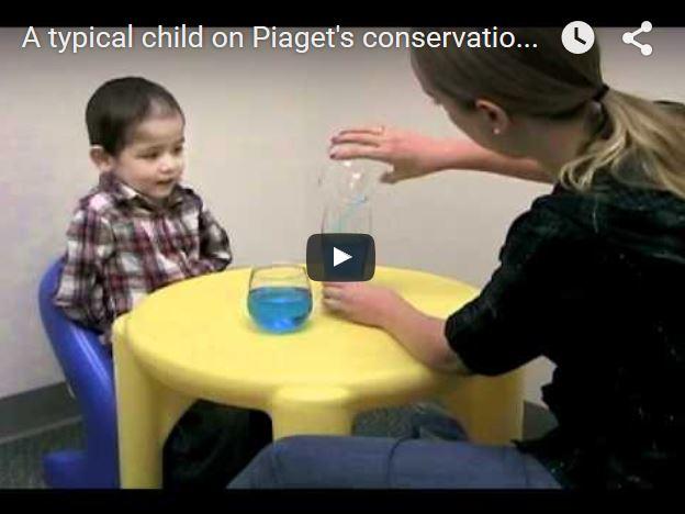 Kinder nach Piagets Stufenmodell einteilen?